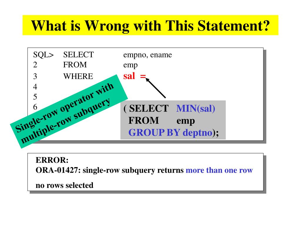 PPT - 6 Sub queries PowerPoint Presentation - ID:3251912