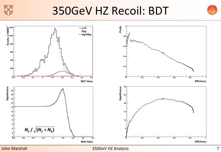 350GeV HZ Recoil: BDT