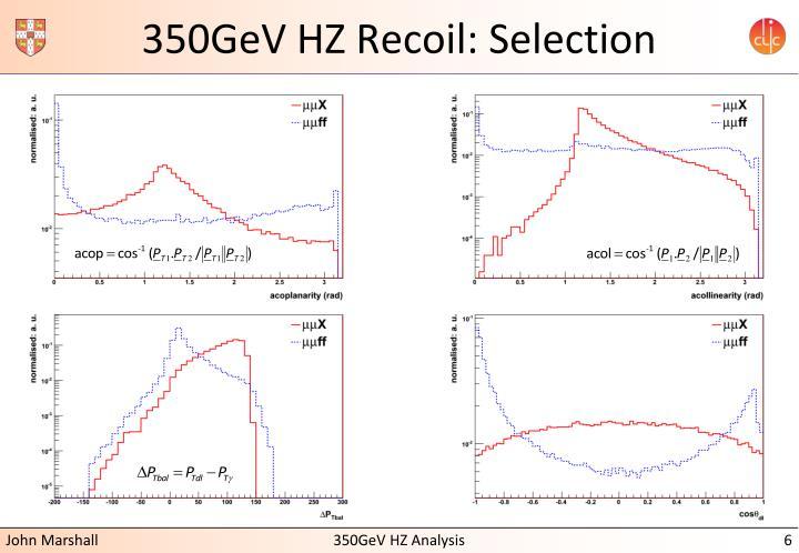350GeV HZ Recoil: Selection