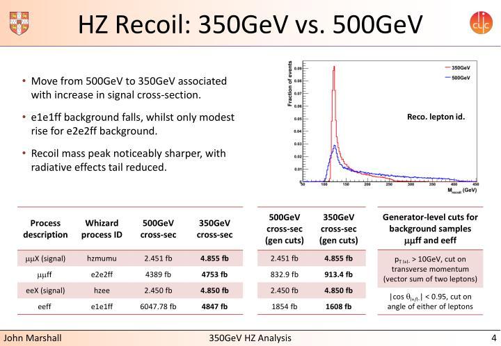 HZ Recoil: 350GeV vs. 500GeV