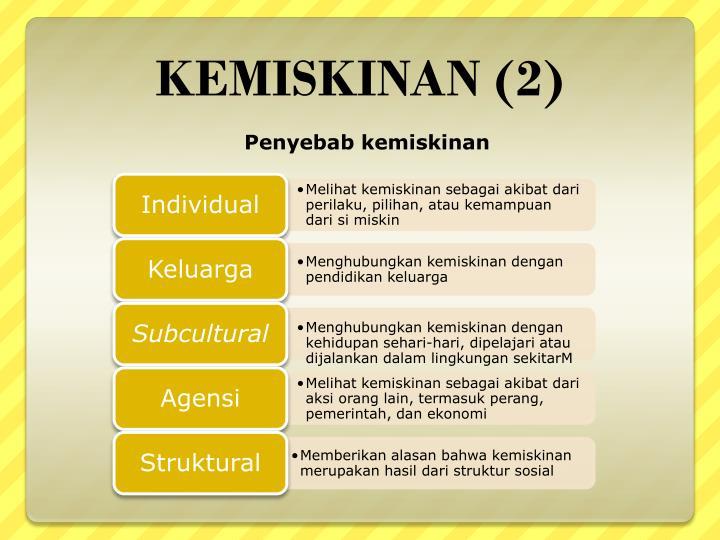 KEMISKINAN (2)