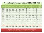 produ o agr cola no per odo de 1950 a 2012 h