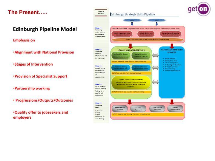 Edinburgh Pipeline Model