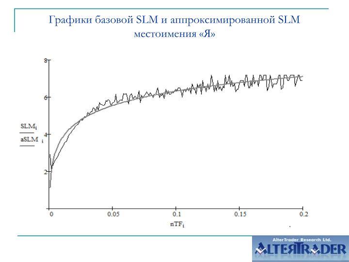 Графики базовой SLM и аппроксимированной SLM местоимения «Я»