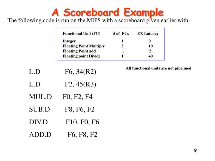 Functional Unit (FU)       # of  FUs        EX Latency