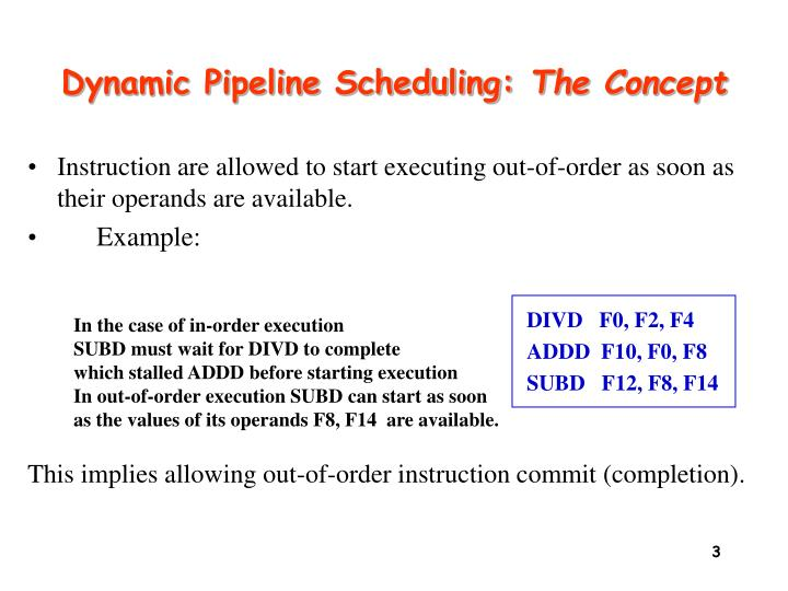 Dynamic pipeline scheduling the concept
