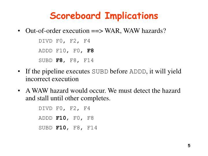 Scoreboard Implications