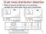 di jet mass distribution distortion