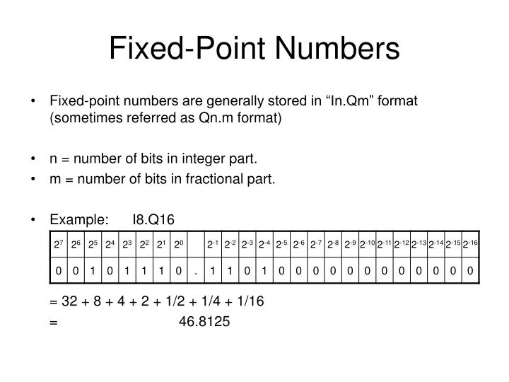 Fixed-Point Numbers