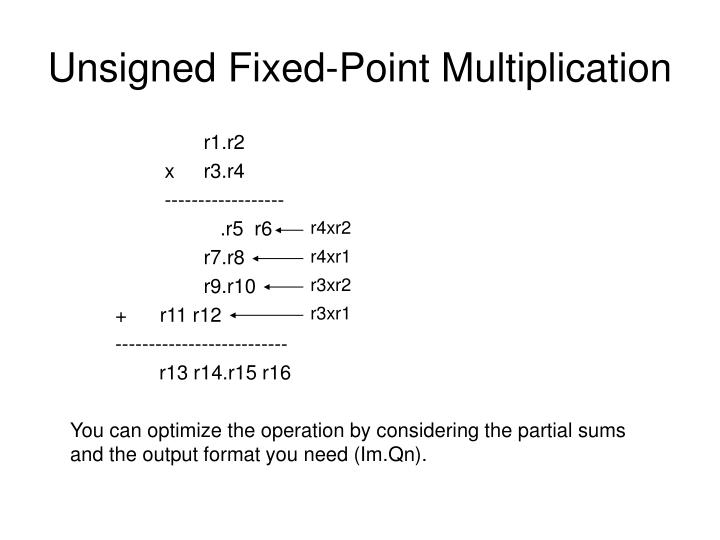 Unsigned Fixed-Point Multiplication