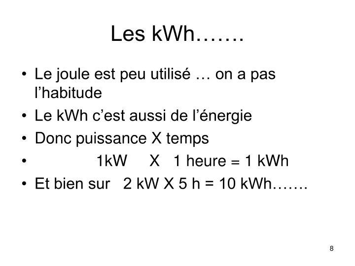 Les kWh…….
