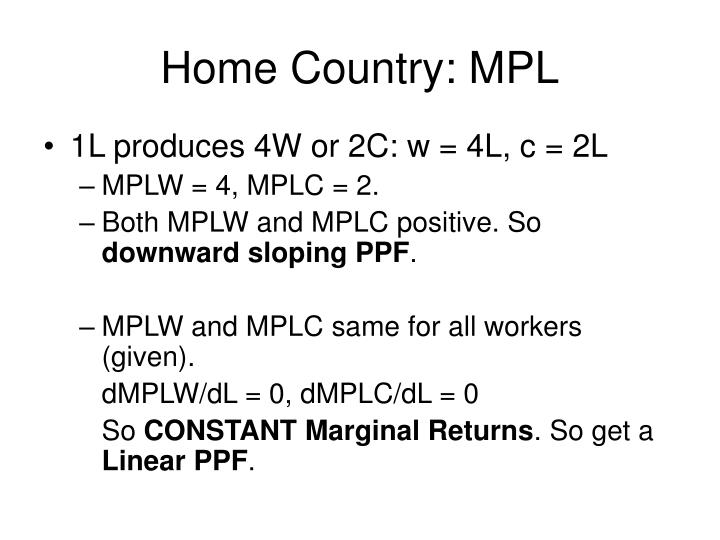 Home Country: MPL