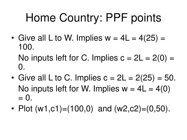 Home Country: PPF points