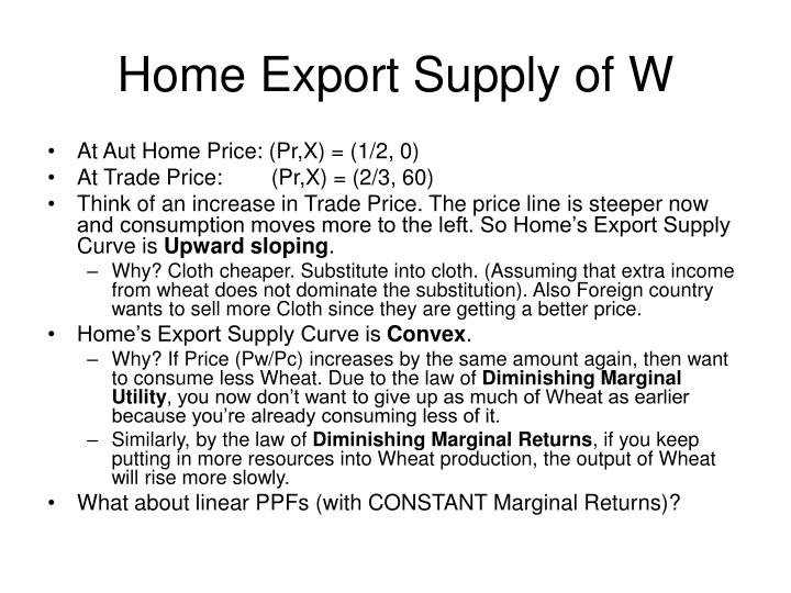 Home Export Supply of W