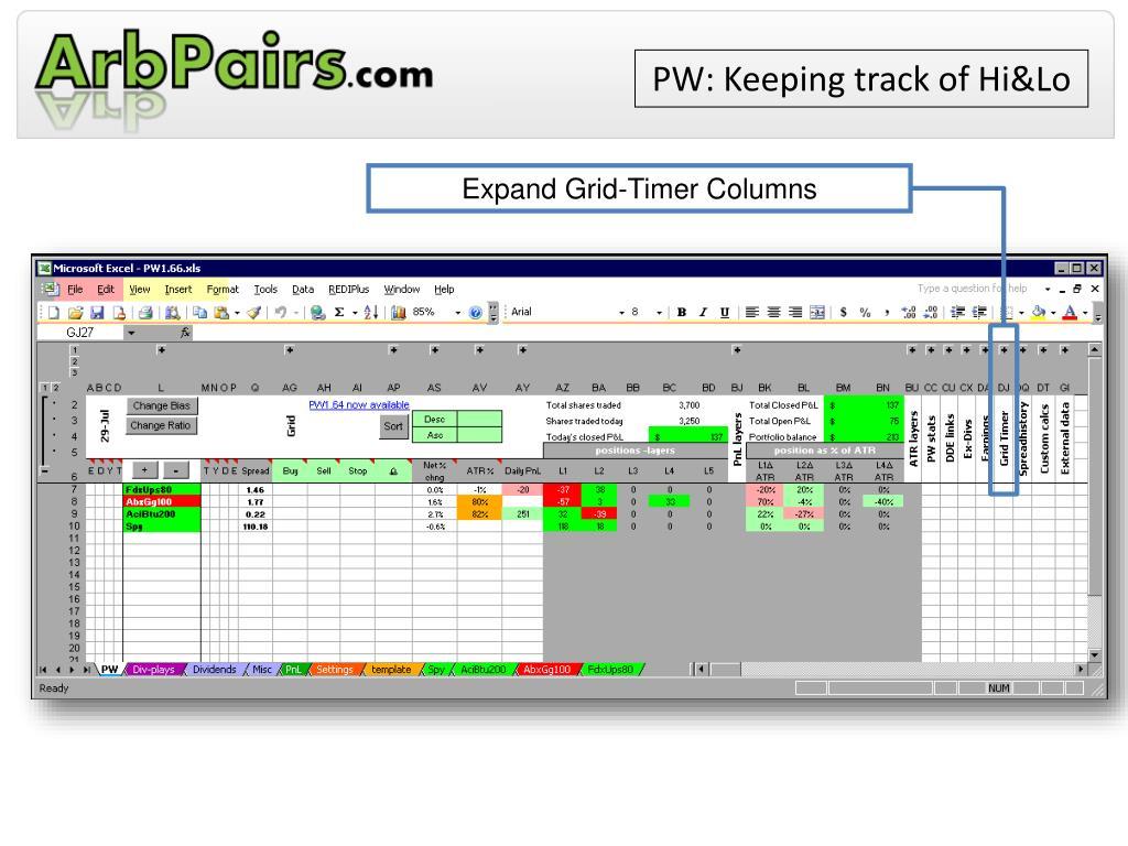 PPT - PW: Portfolio Watcher PowerPoint Presentation - ID:3253244