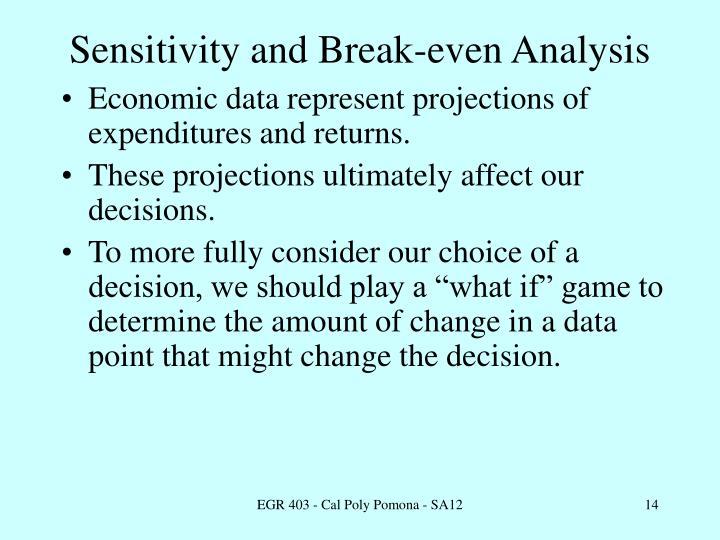 Sensitivity and Break-even Analysis