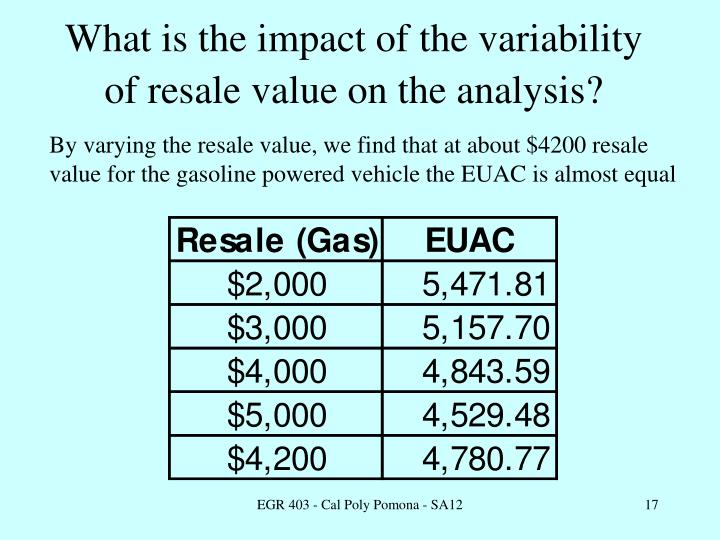 What is the impact of the variability of resale value on the analysis?
