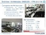 overview un nebraska diocles 1 pw @ 0 1 hz