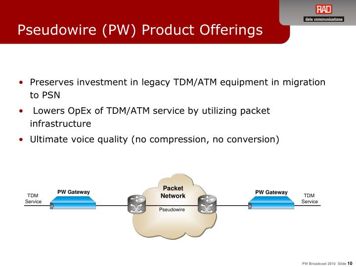 Pseudowire (PW) Product Offerings
