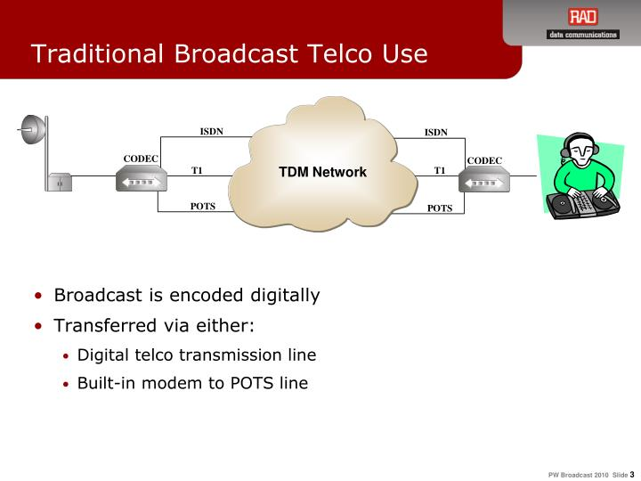 Traditional broadcast telco use