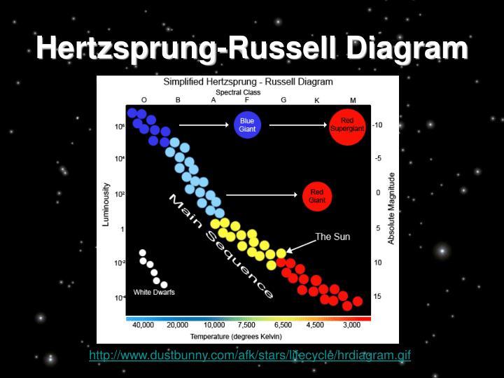 Ppt - Stars Powerpoint Presentation