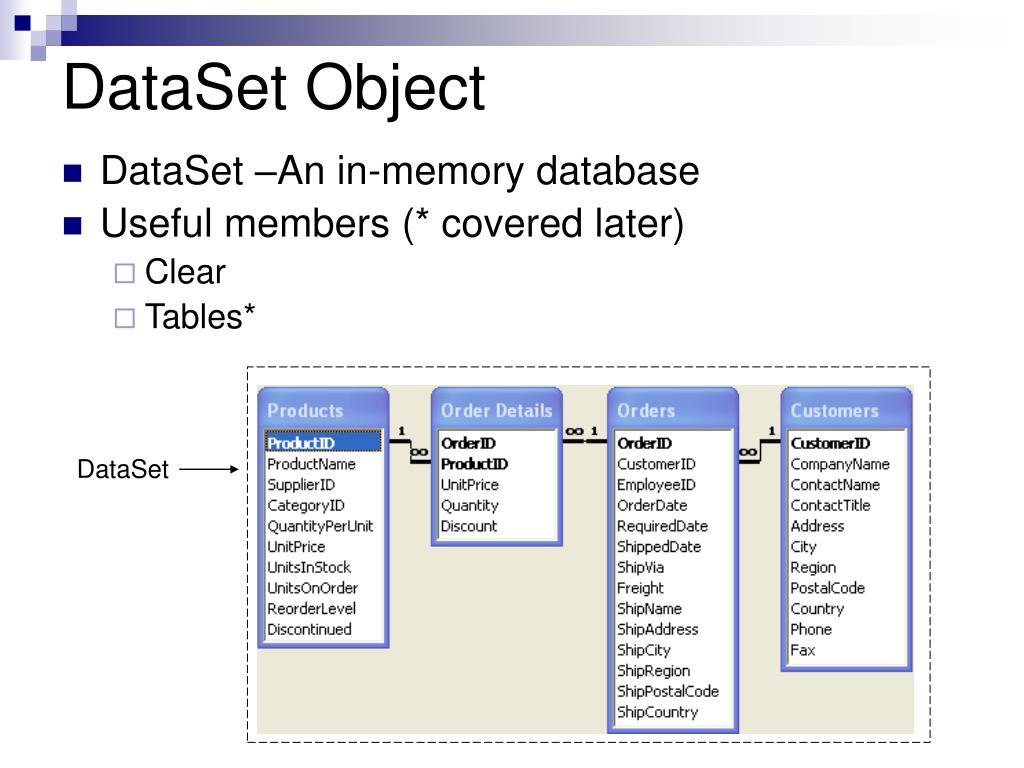 PPT - Data Access PowerPoint Presentation - ID:3253577