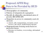 proposed affh reg data to be provided by hud