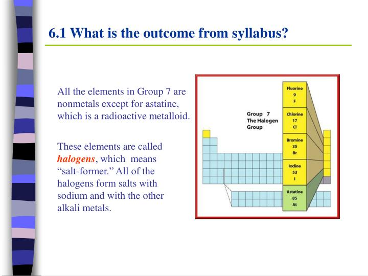Ppt chapter 6 the periodic table group7 powerpoint presentation all the elements in group 7 are nonmetals except for astatine which is a radioactive metalloid urtaz Choice Image