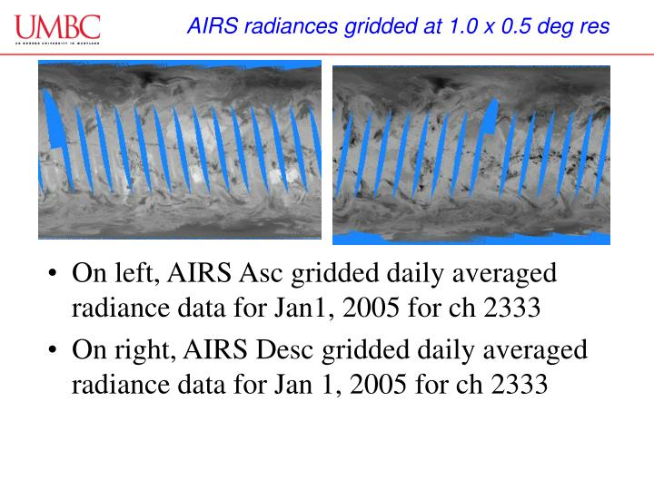 AIRS radiances gridded at 1.0 x 0.5 deg res