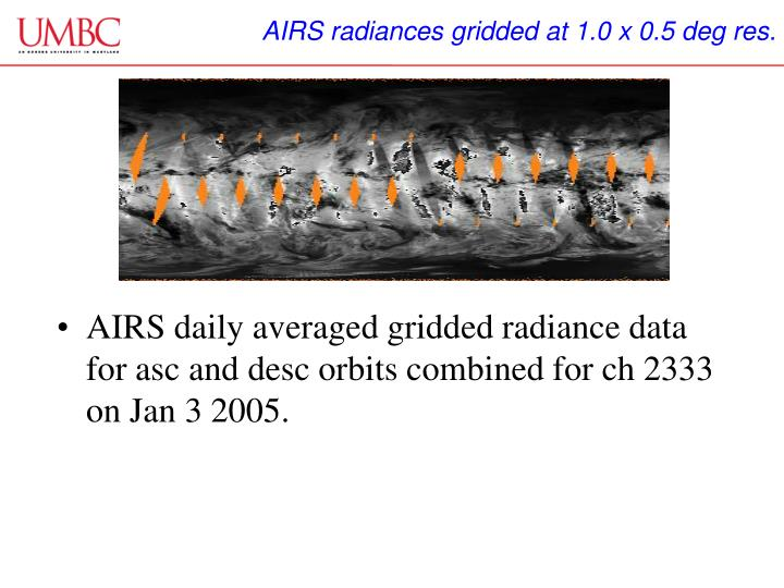 AIRS radiances gridded at 1.0 x 0.5 deg res.