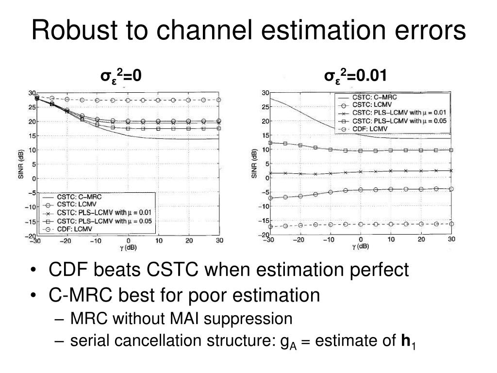 Phd thesis portfolio selection robust estimates