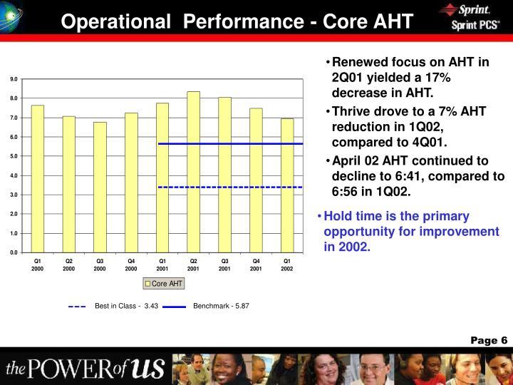 Operational  Performance - Core AHT