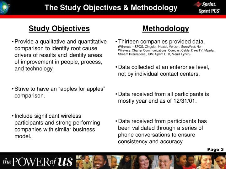 The study objectives methodology