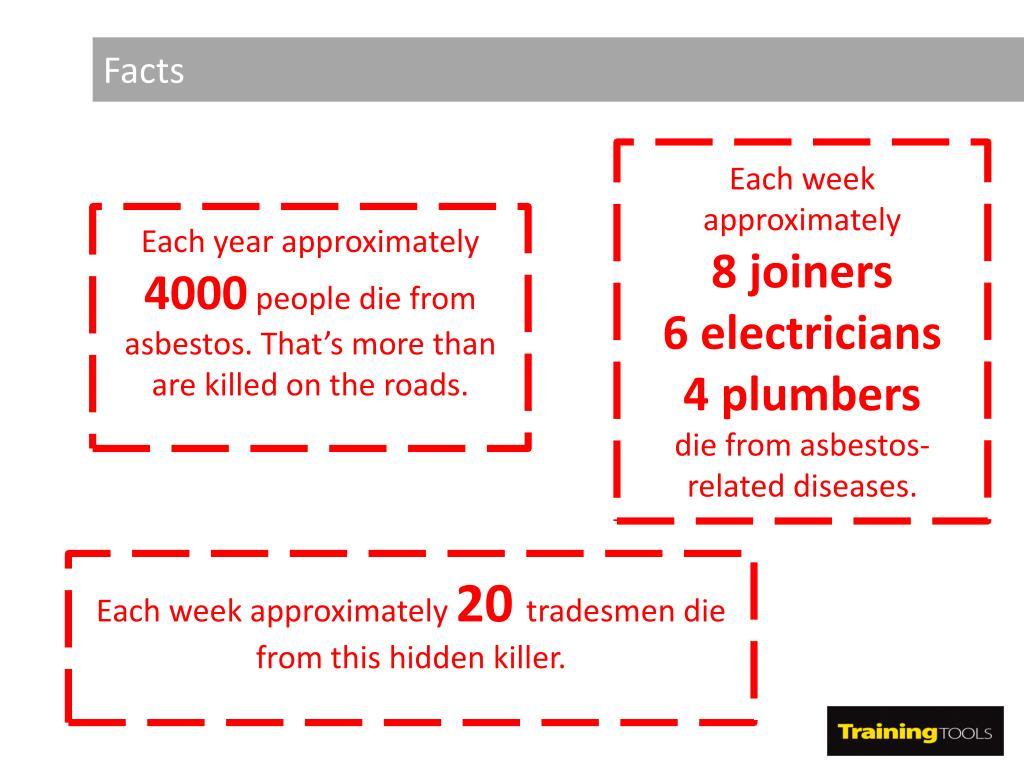PPT - Identifying Asbestos PowerPoint Presentation, free ...