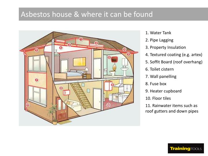 Asbestos house & where it can be found