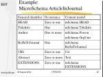 example microschema articleinjournal