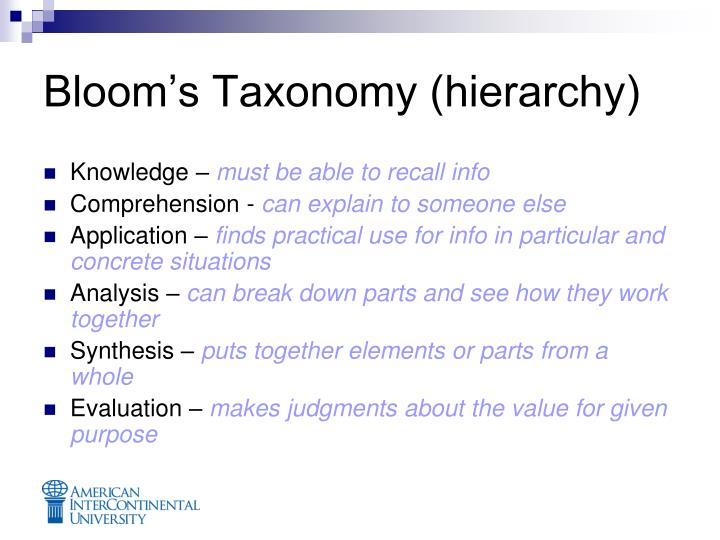 Bloom's Taxonomy (hierarchy)