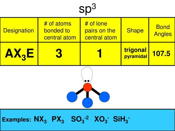 O3 Bond Angle: V. Molecular Geometry PowerPoint Presentation