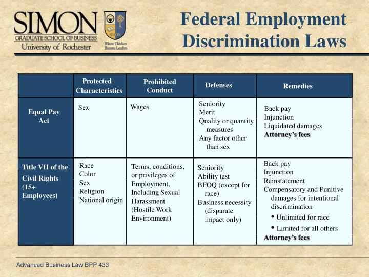 employment law race and color discrimination