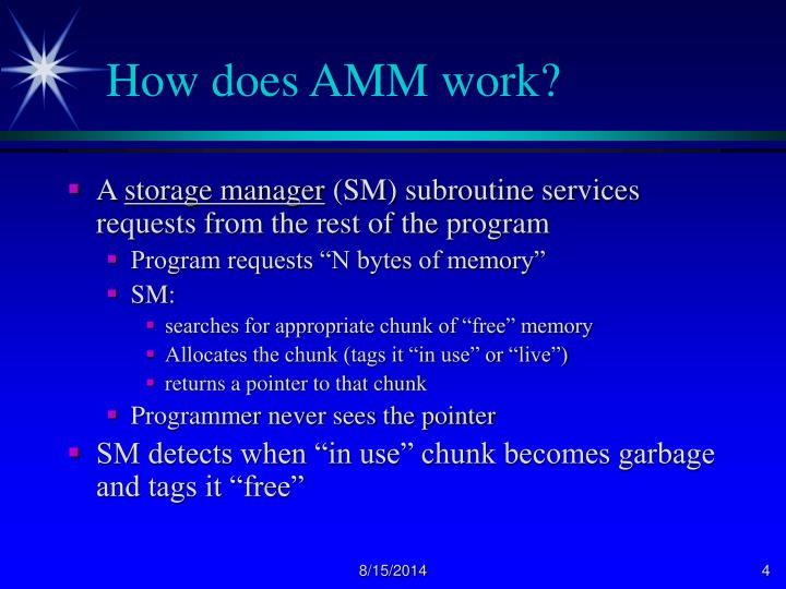How does AMM work?