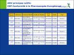 arv principes actifs cep conformit la pharmacop e europ enne