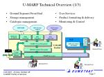 u marf technical overview 1 3