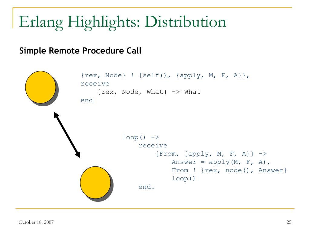 PPT - AMQP, Erlang, and RabbitMQ PowerPoint Presentation - ID:3255421