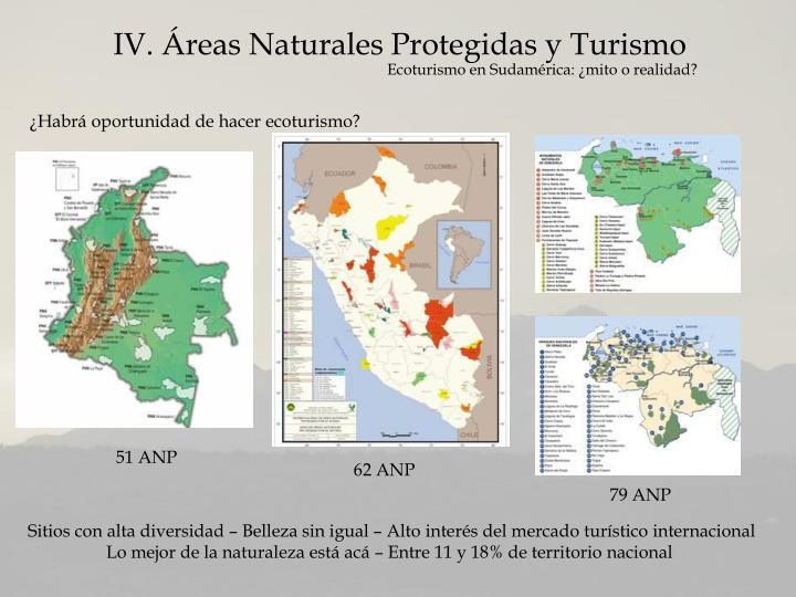 IV. Áreas Naturales Protegidas y Turismo