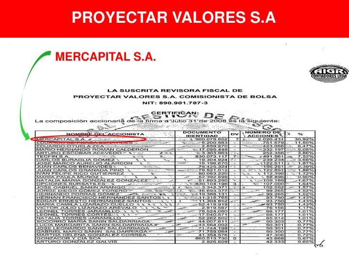 PROYECTAR VALORES S.A
