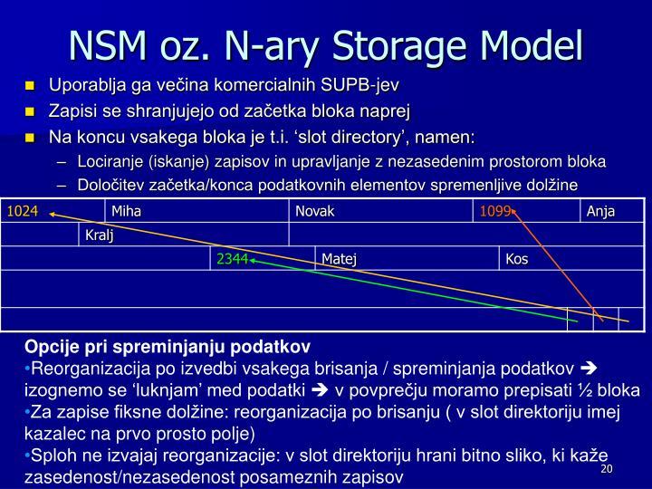 NSM oz. N-ary Storage Model