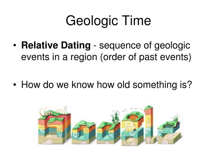 relative dating quiz pdf