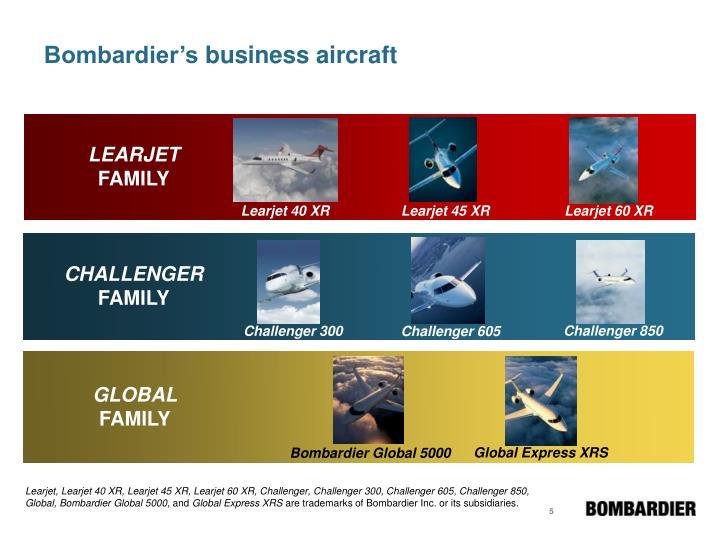 Bombardier's