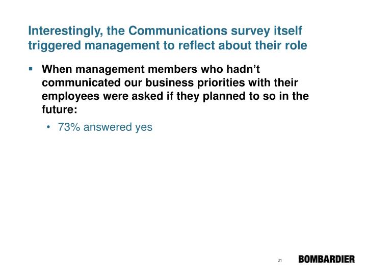 Interestingly, the Communications survey itself triggered management to reflect about their role