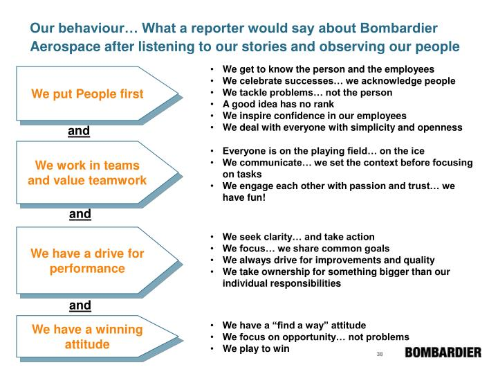 Our behaviour… What a reporter would say about Bombardier Aerospace after listening to our stories and observing our people